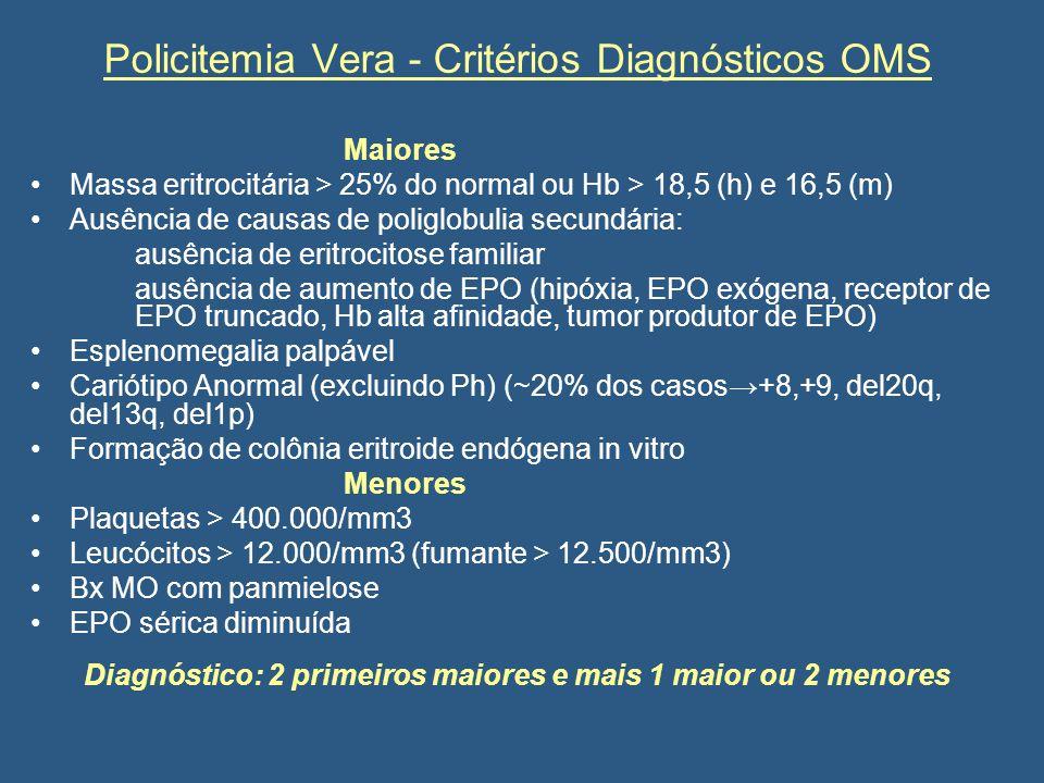 Policitemia Vera - Critérios Diagnósticos OMS Maiores Massa eritrocitária > 25% do normal ou Hb > 18,5 (h) e 16,5 (m) Ausência de causas de poliglobulia secundária: ausência de eritrocitose familiar ausência de aumento de EPO (hipóxia, EPO exógena, receptor de EPO truncado, Hb alta afinidade, tumor produtor de EPO) Esplenomegalia palpável Cariótipo Anormal (excluindo Ph) (~20% dos casos→+8,+9, del20q, del13q, del1p) Formação de colônia eritroide endógena in vitro Menores Plaquetas > 400.000/mm3 Leucócitos > 12.000/mm3 (fumante > 12.500/mm3) Bx MO com panmielose EPO sérica diminuída Diagnóstico: 2 primeiros maiores e mais 1 maior ou 2 menores