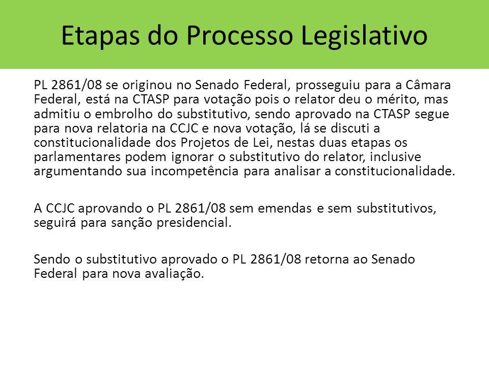 Etapas do Processo Legislativo PL 2861/08 se originou no Senado Federal, prosseguiu para a Câmara Federal, está na CTASP para votação pois o relator d