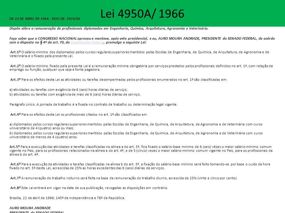 Lei 4950A/ 1966 DE 22 DE ABRIL DE 1966 - DOU DE 29/4/66 Dispõe sôbre a remuneração de profissionais diplomados em Engenharia, Química, Arquitetura, Ag