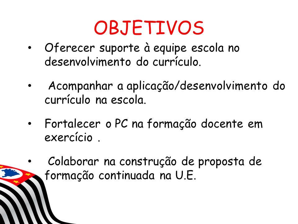 OBJETIVOS Oferecer suporte à equipe escola no desenvolvimento do currículo.