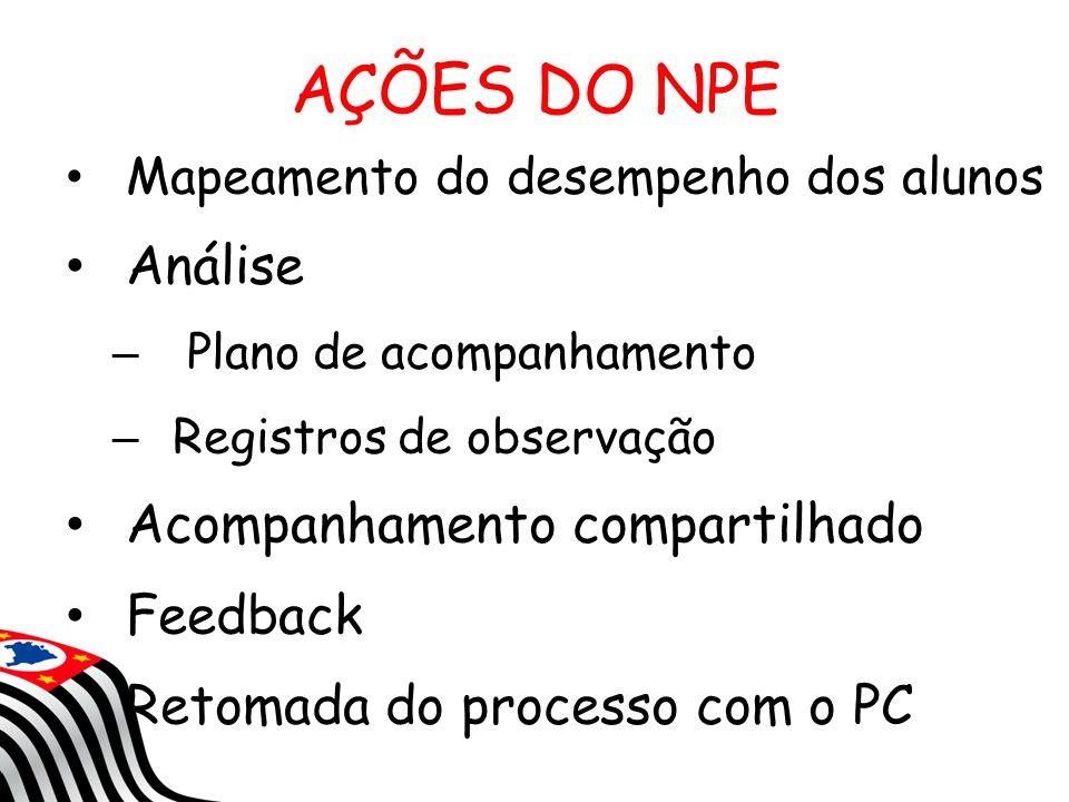 AÇÕES DO NPE Mapeamento do desempenho dos alunos Análise – Plano de acompanhamento – Registros de observação Acompanhamento compartilhado Feedback Retomada do processo com o PC