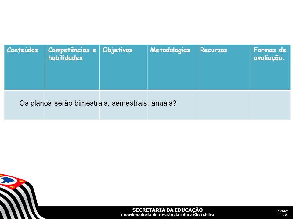 SECRETARIA DA EDUCAÇÃO Coordenadoria de Gestão da Educação Básica Slide 18 ConteúdosCompetências e habilidades ObjetivosMetodologiasRecursosFormas de avaliação.