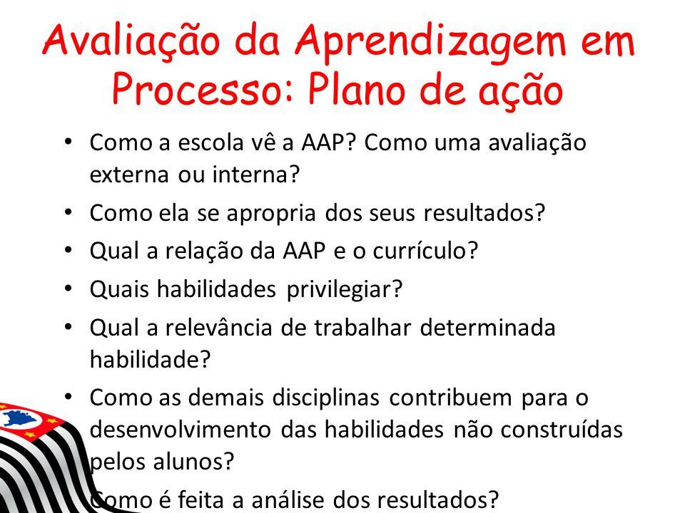 Avaliação da Aprendizagem em Processo: Plano de ação Como a escola vê a AAP? Como uma avaliação externa ou interna? Como ela se apropria dos seus resu