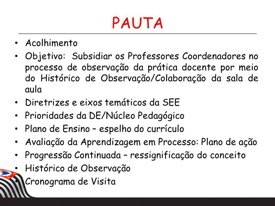 PAUTA Acolhimento Objetivo: Subsidiar os Professores Coordenadores no processo de observação da prática docente por meio do Histórico de Observação/Co