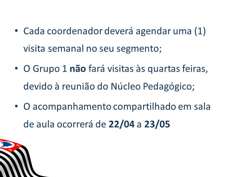 Cada coordenador deverá agendar uma (1) visita semanal no seu segmento; O Grupo 1 não fará visitas às quartas feiras, devido à reunião do Núcleo Pedagógico; O acompanhamento compartilhado em sala de aula ocorrerá de 22/04 a 23/05