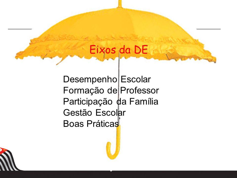 Desempenho Escolar Formação de Professor Participação da Família Gestão Escolar Boas Práticas Eixos da DE