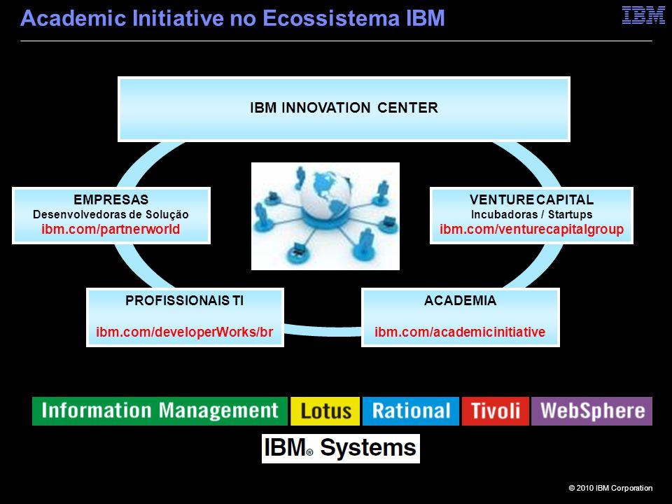 © 2010 IBM Corporation SMART PROFESSIONAL Capacitação com foco na necessidade do mercado, certificando todos os envolvidos pelo custo de US$30.