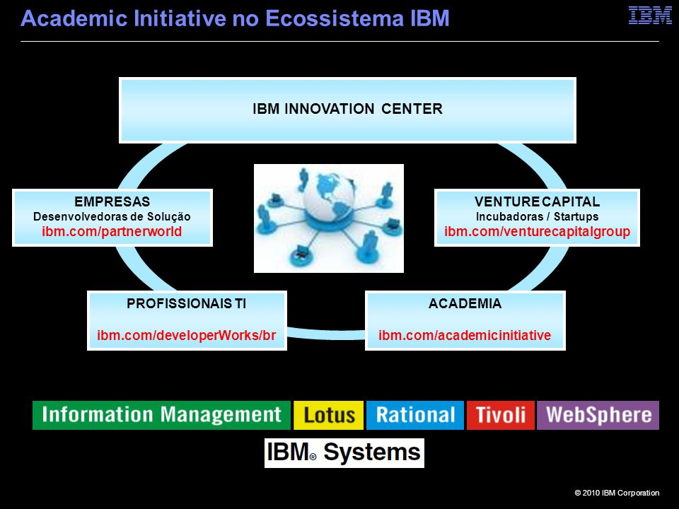 © 2011 IBM Corporation Dúvidas.Obrigada.