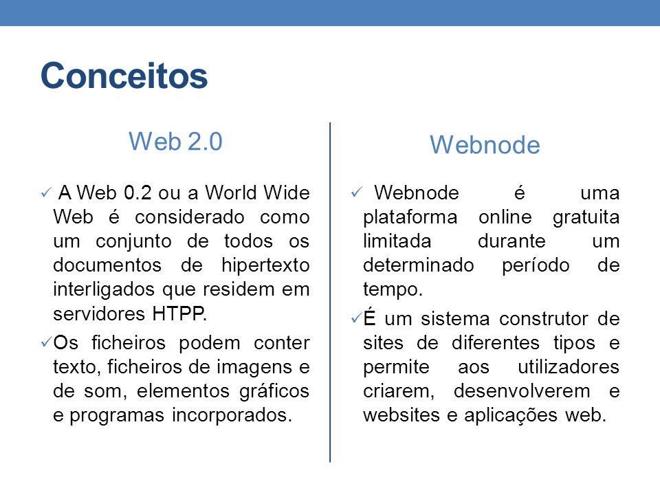 Conceitos Web 2.0 A Web 0.2 ou a World Wide Web é considerado como um conjunto de todos os documentos de hipertexto interligados que residem em servid