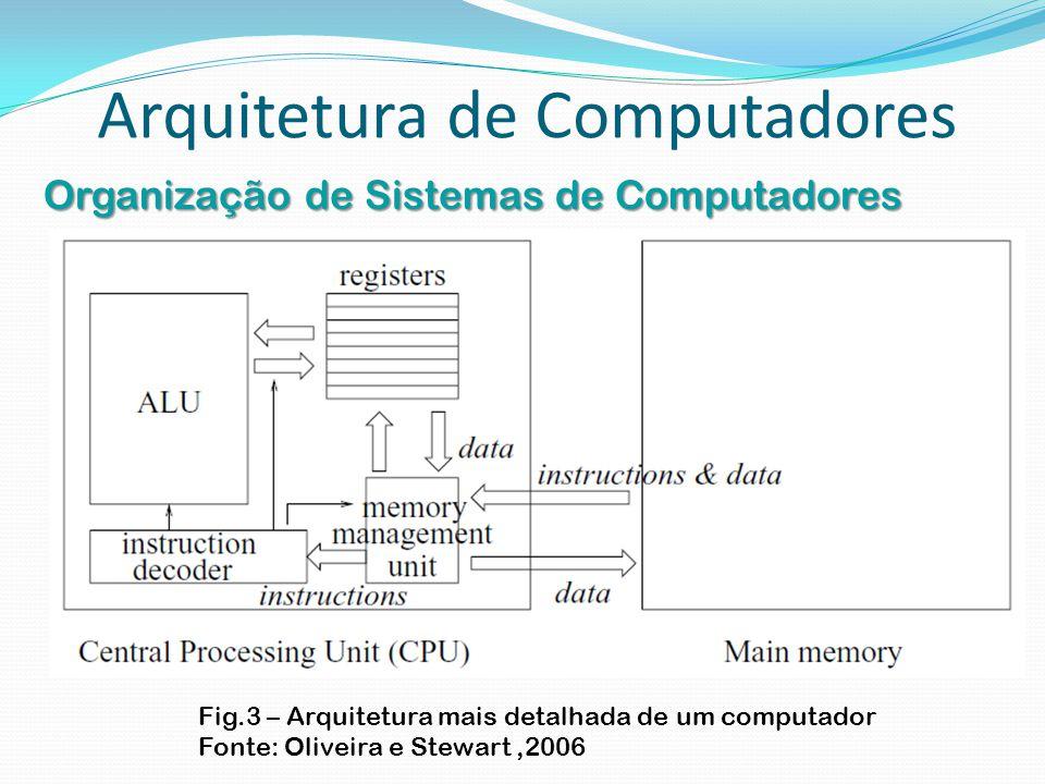 Arquitetura de Computadores Organização de Sistemas de Computadores Fig.3 – Arquitetura mais detalhada de um computador Fonte: Oliveira e Stewart,2006