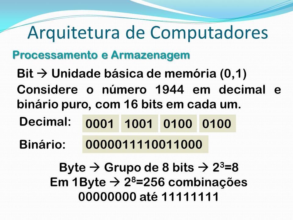 Arquitetura de Computadores Processamento e Armazenagem Bit  Unidade básica de memória (0,1) 1001 Considere o número 1944 em decimal e binário puro,