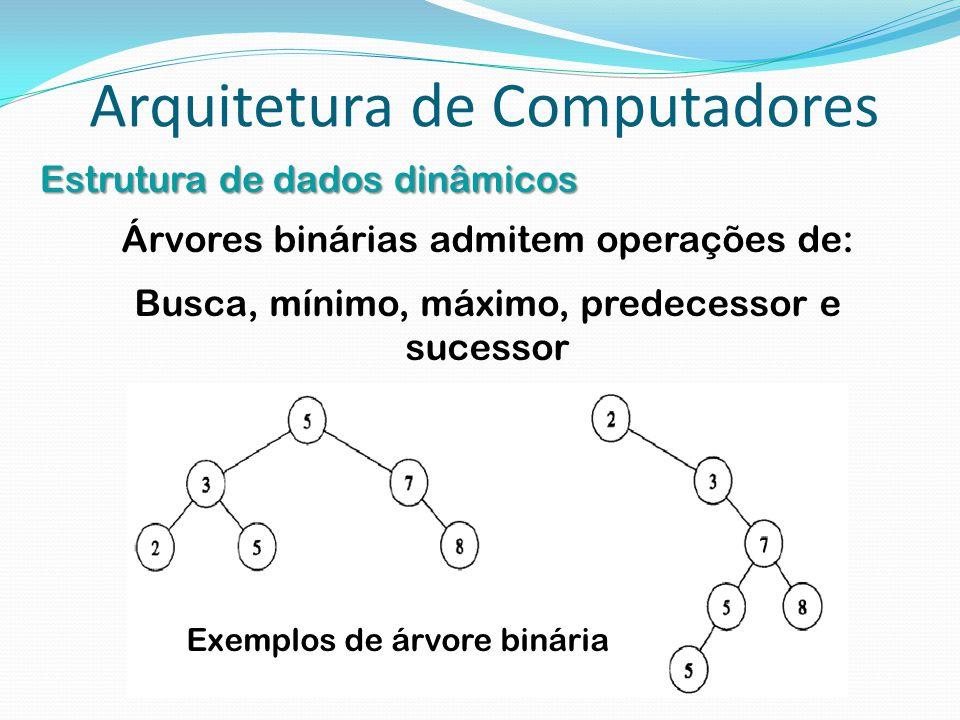 Arquitetura de Computadores Estrutura de dados dinâmicos Árvores binárias admitem operações de: Busca, mínimo, máximo, predecessor e sucessor Exemplos