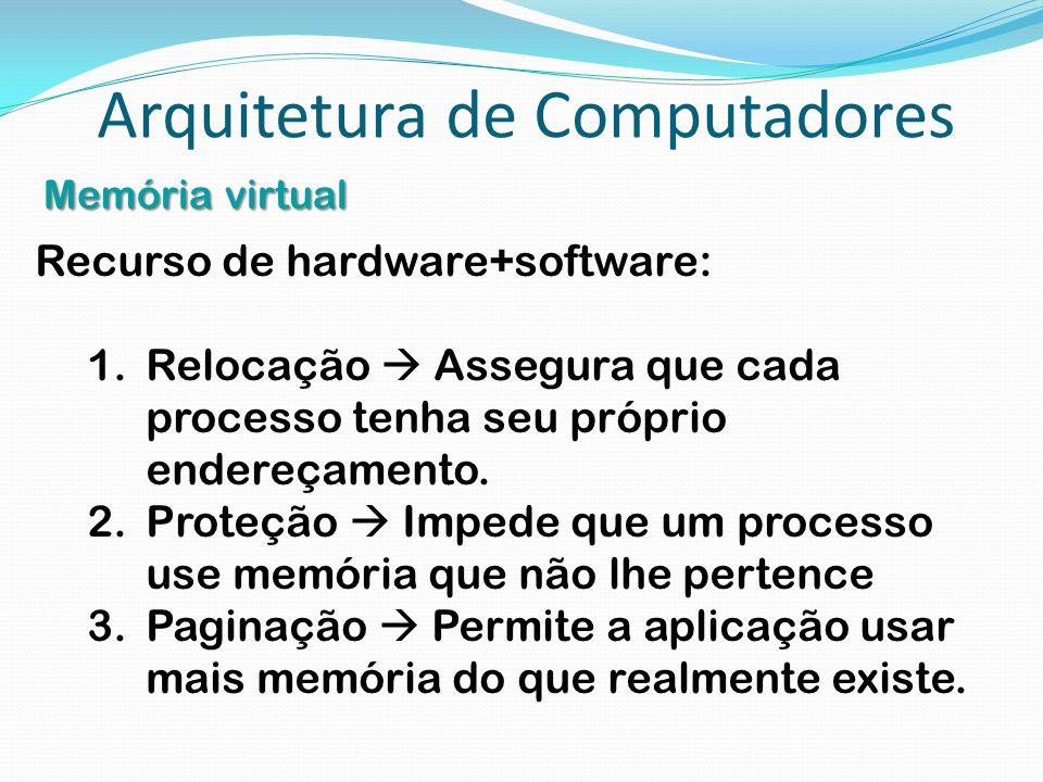 Arquitetura de Computadores Memória virtual Recurso de hardware+software: 1.Relocação  Assegura que cada processo tenha seu próprio endereçamento. 2.