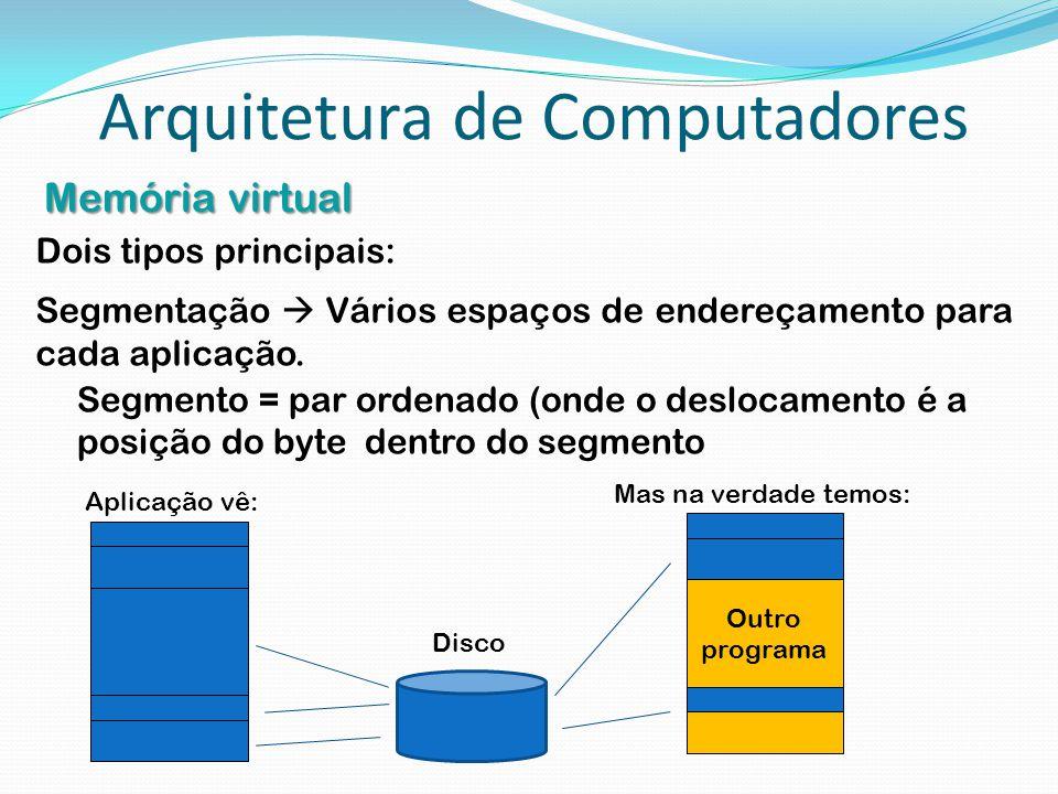 Arquitetura de Computadores Memória virtual Dois tipos principais: Segmentação  Vários espaços de endereçamento para cada aplicação. Segmento = par o