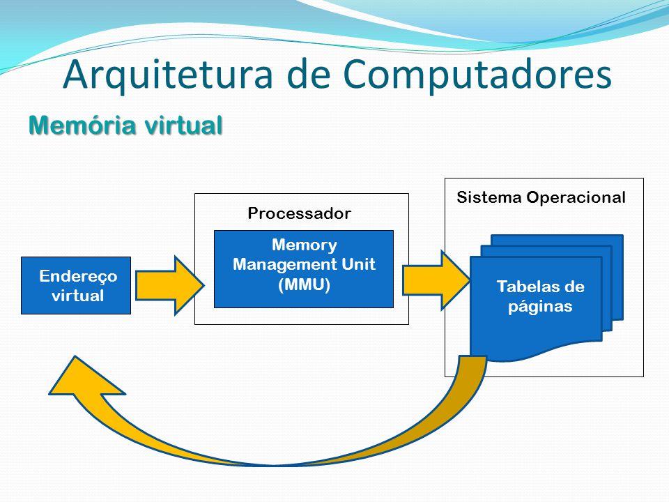 Arquitetura de Computadores Memória virtual Endereço virtual Processador Memory Management Unit (MMU) Tabelas de páginas Sistema Operacional