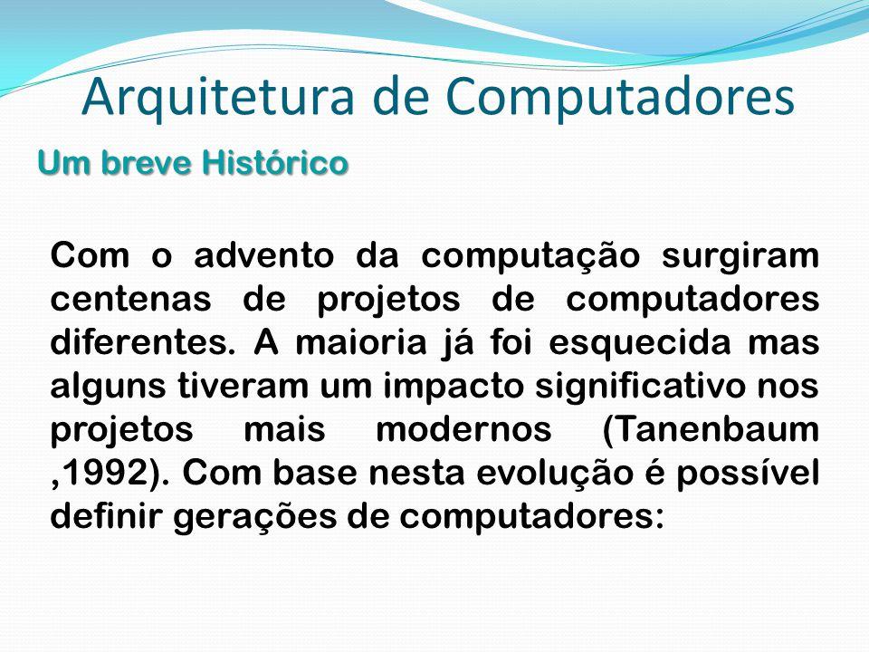 Arquitetura de Computadores Um breve Histórico Com o advento da computação surgiram centenas de projetos de computadores diferentes. A maioria já foi