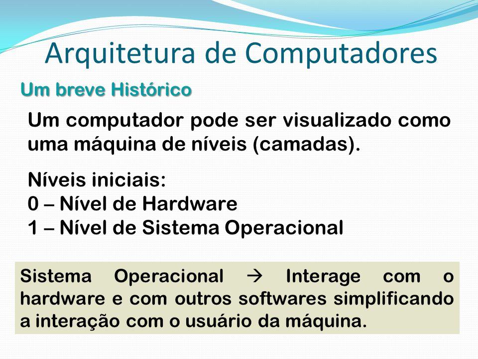 Arquitetura de Computadores Um breve Histórico Um computador pode ser visualizado como uma máquina de níveis (camadas). Níveis iniciais: 0 – Nível de