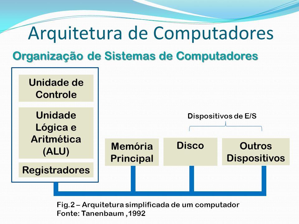 Arquitetura de Computadores Organização de Sistemas de Computadores Unidade de Controle Fig.2 – Arquitetura simplificada de um computador Fonte: Tanen