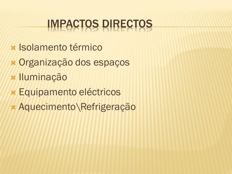  Isolamento térmico  Organização dos espaços  Iluminação  Equipamento eléctricos  Aquecimento\Refrigeração