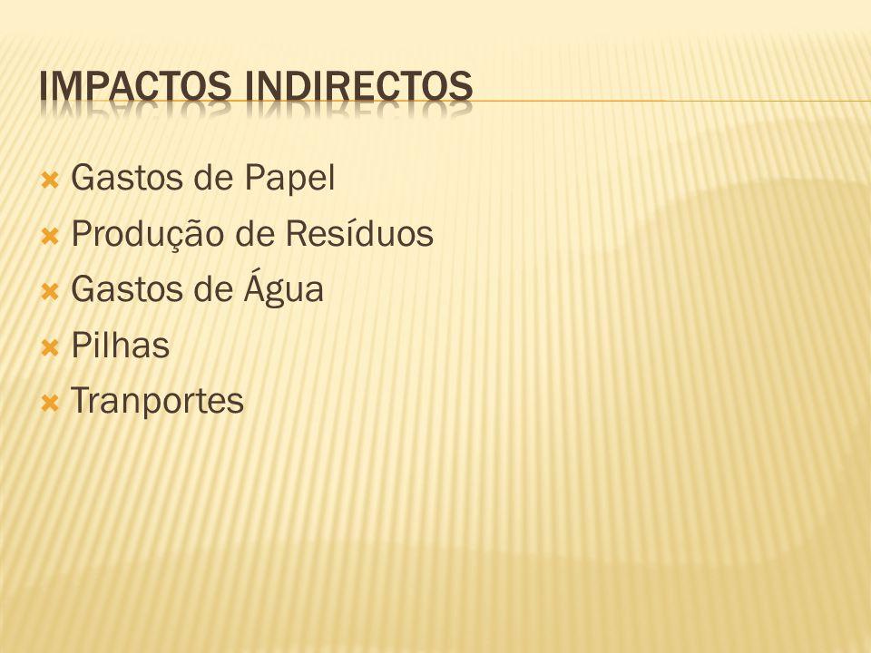 Gastos de Papel  Produção de Resíduos  Gastos de Água  Pilhas  Tranportes