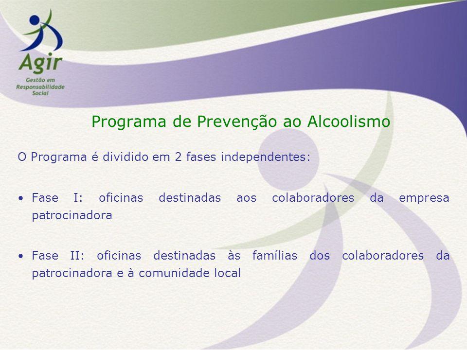 Programa de Prevenção ao Alcoolismo O Programa é dividido em 2 fases independentes: Fase I: oficinas destinadas aos colaboradores da empresa patrocinadora Fase II: oficinas destinadas às famílias dos colaboradores da patrocinadora e à comunidade local