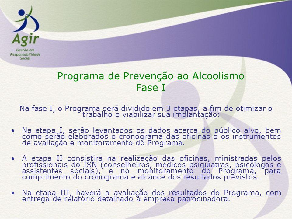 Programa de Prevenção ao Alcoolismo Fase II Estender o Programa às famílias dos colaboradores da empresa patrocinadora e à comunidade local, replicando as etapas descritas na fase I.