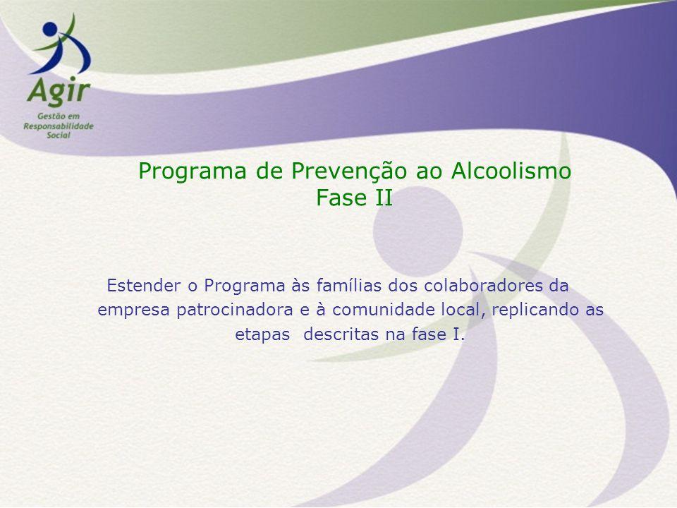Programa de Prevenção ao Alcoolismo Fase II Estender o Programa às famílias dos colaboradores da empresa patrocinadora e à comunidade local, replicand