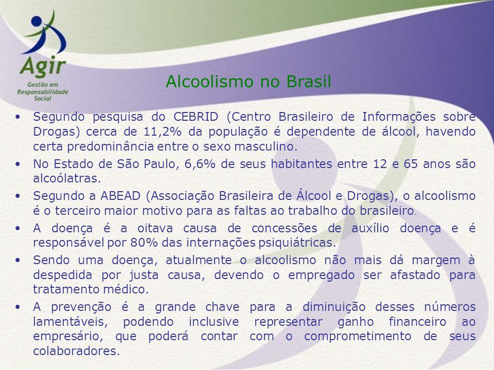 Segundo pesquisa do CEBRID (Centro Brasileiro de Informações sobre Drogas) cerca de 11,2% da população é dependente de álcool, havendo certa predominância entre o sexo masculino.