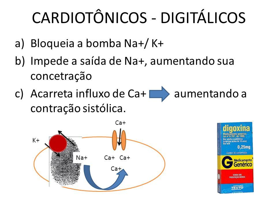 CARDIOTÔNICOS - DIGITÁLICOS a)Bloqueia a bomba Na+/ K+ b)Impede a saída de Na+, aumentando sua concetração c)Acarreta influxo de Ca+ aumentando a contração sistólica.