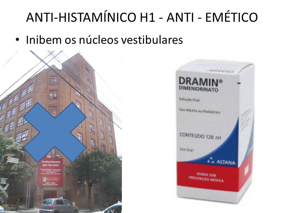 ANTI-HISTAMÍNICO H1 - ANTI - EMÉTICO Inibem os núcleos vestibulares