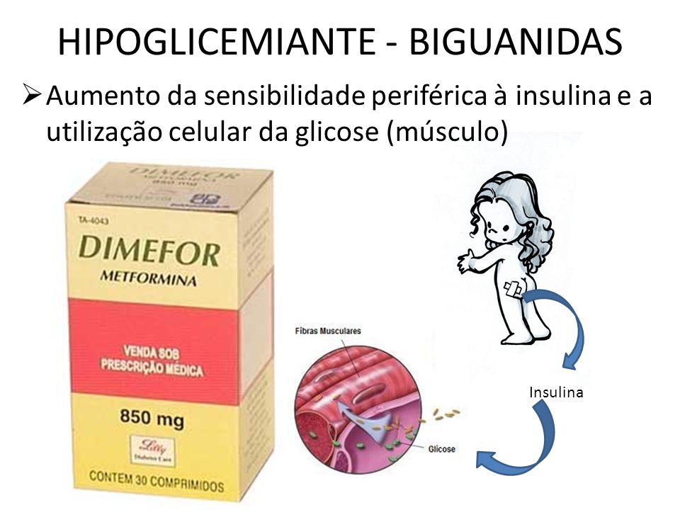HIPOGLICEMIANTE - BIGUANIDAS  Aumento da sensibilidade periférica à insulina e a utilização celular da glicose (músculo) Insulina