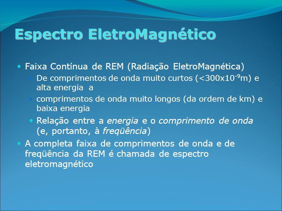 Espectro EletroMagnético Faixa Contínua de REM (Radiação EletroMagnética) De comprimentos de onda muito curtos (<300x10 -9 m) e alta energia a comprimentos de onda muito longos (da ordem de km) e baixa energia Relação entre a energia e o comprimento de onda (e, portanto, à freqüência) A completa faixa de comprimentos de onda e de freqüência da REM é chamada de espectro eletromagnético