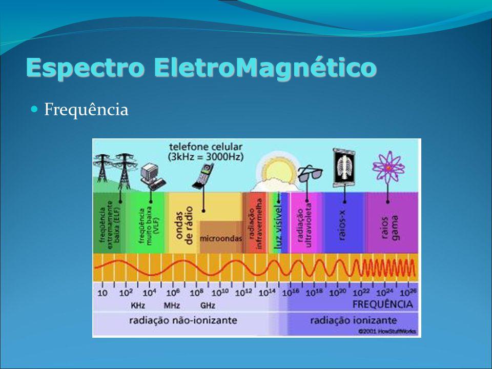 Espectro EletroMagnético Frequência