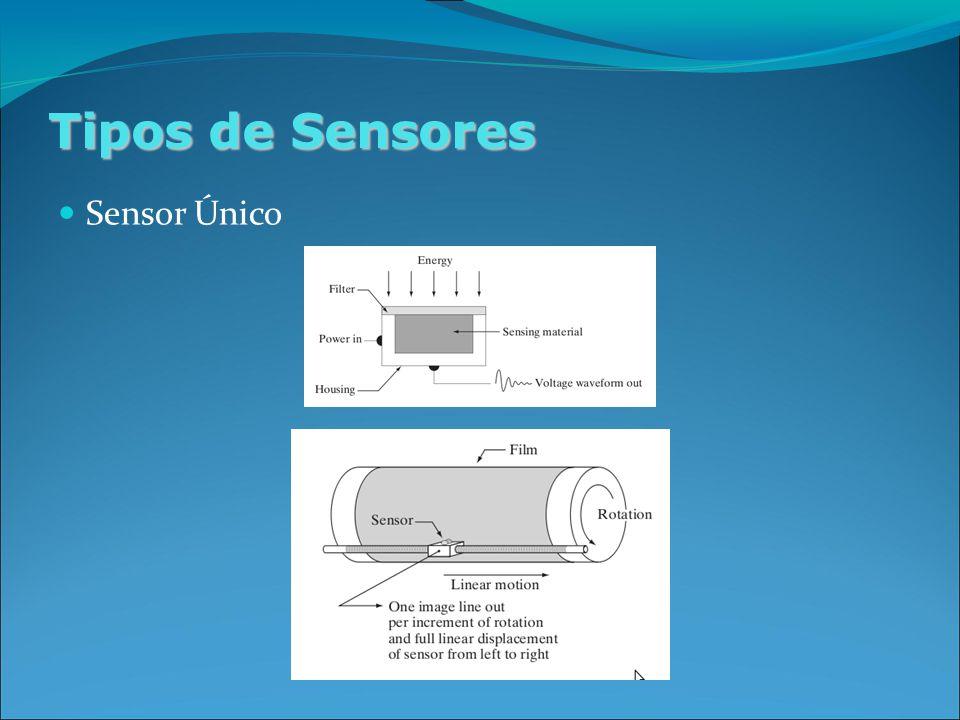 Tipos de Sensores Sensor Único