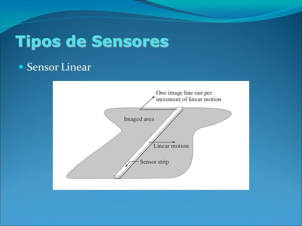 Tipos de Sensores Sensor Linear