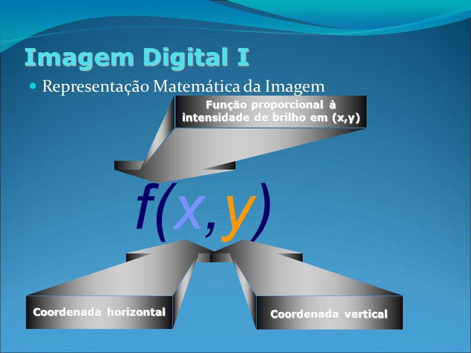 Imagem Digital I Representação Matemática da Imagem f(x,y) Função proporcional à intensidade de brilho em (x,y) Coordenada horizontal Coordenada vertical