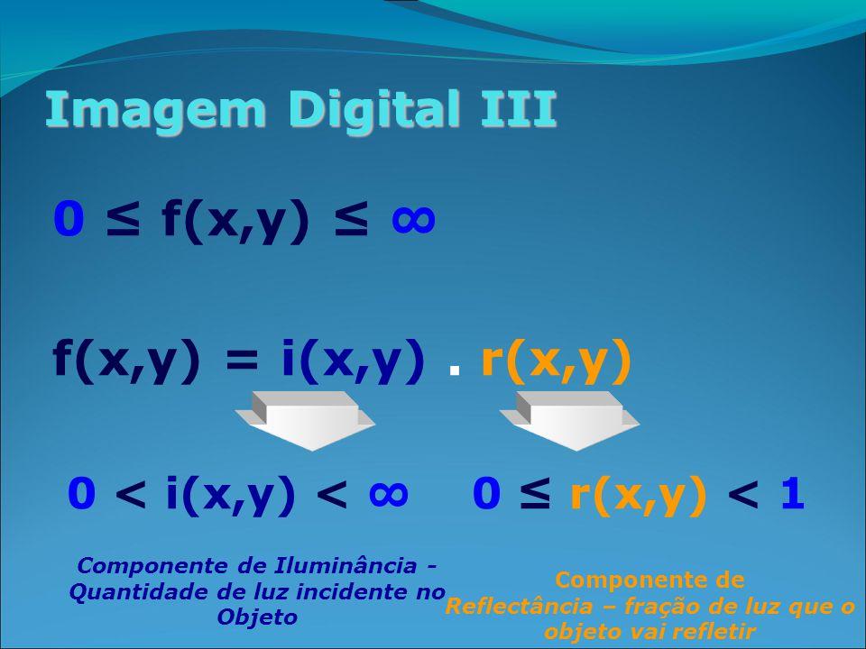 Imagem Digital III 0 ≤ f(x,y) ≤ ∞ f(x,y) = i(x,y).