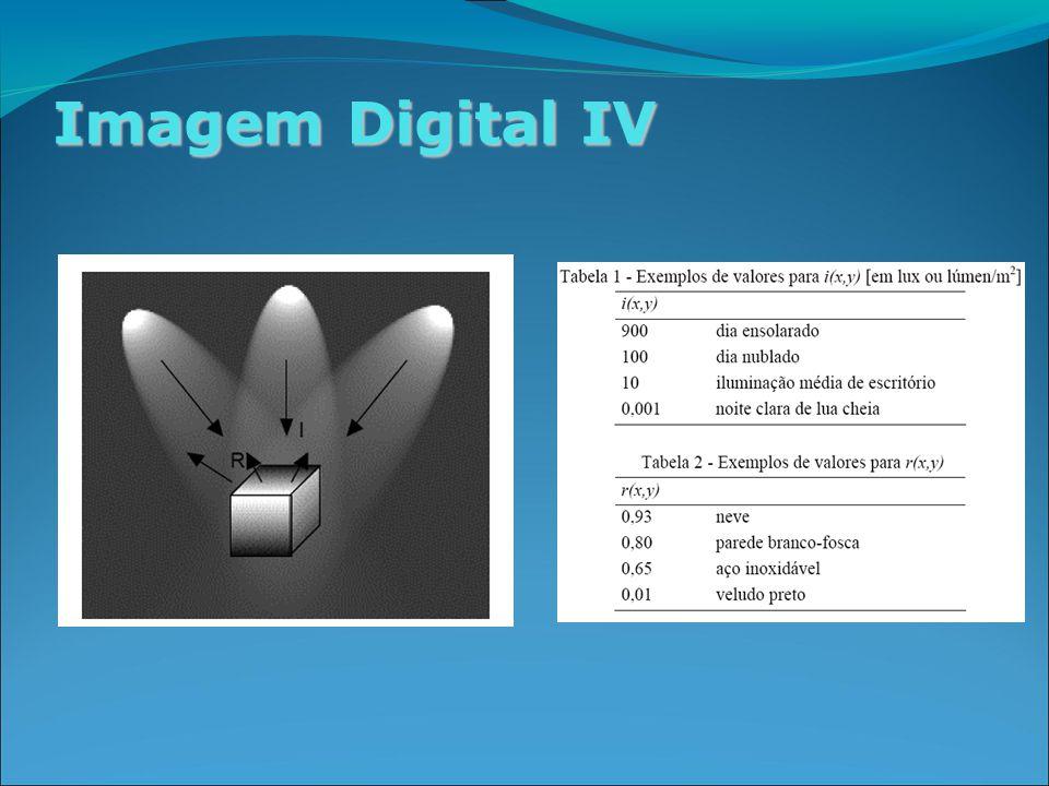 Imagem Digital IV
