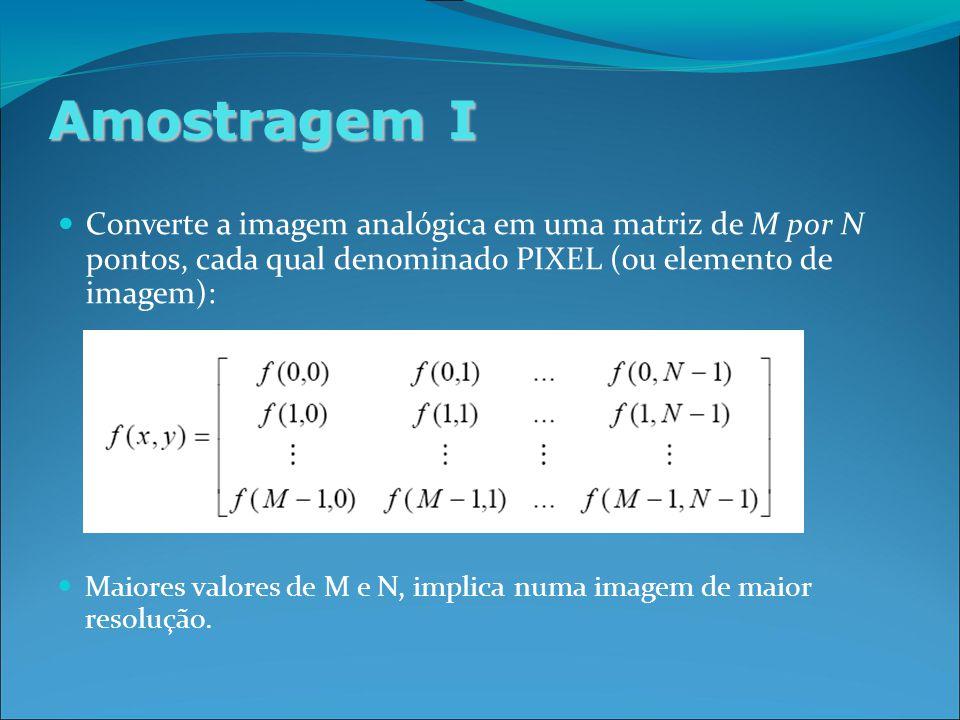 Amostragem I Converte a imagem analógica em uma matriz de M por N pontos, cada qual denominado PIXEL (ou elemento de imagem): Maiores valores de M e N, implica numa imagem de maior resolução.