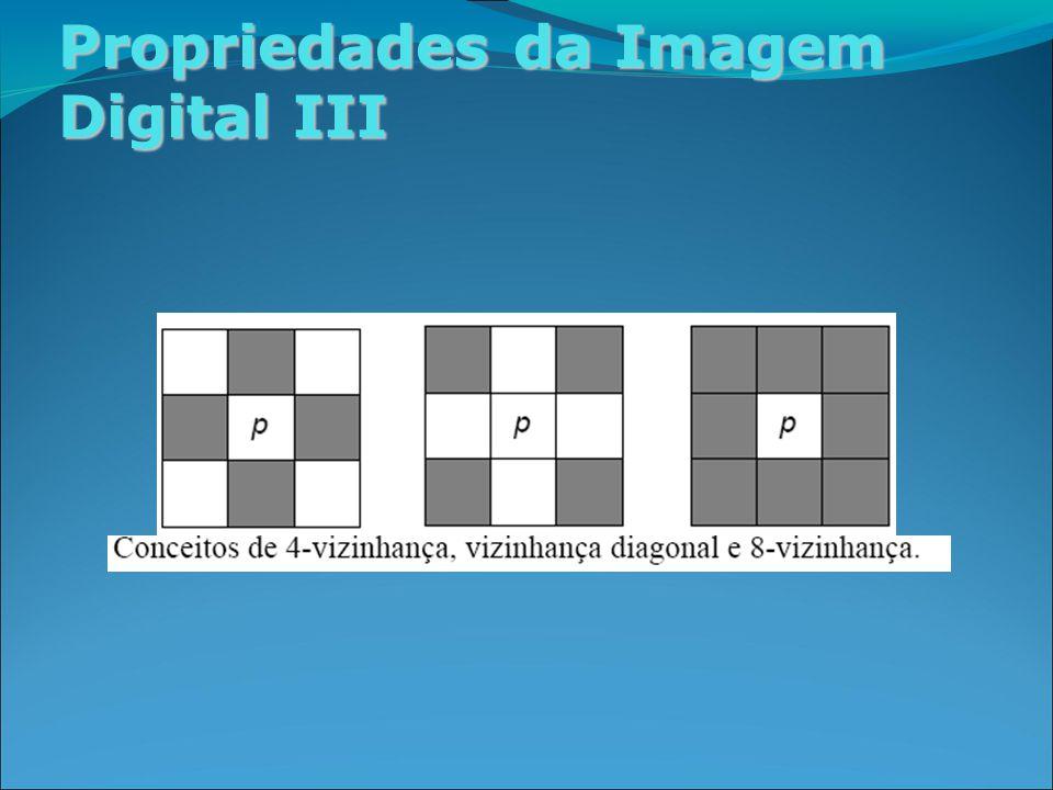 Propriedades da Imagem Digital III