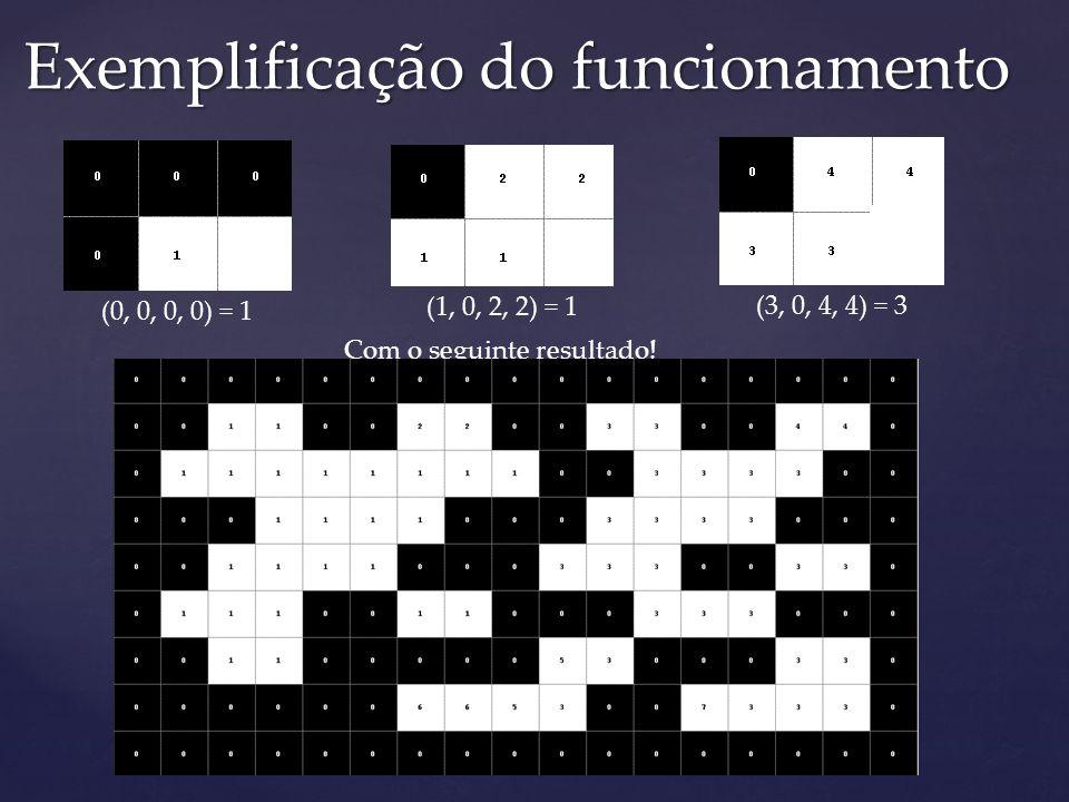 Exemplificação do funcionamento (0, 0, 0, 0) = 1 (1, 0, 2, 2) = 1 (3, 0, 4, 4) = 3 Com o seguinte resultado!