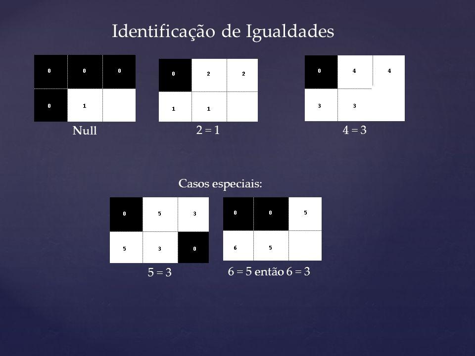 Null 2 = 14 = 3 Identificação de Igualdades Casos especiais: 5 = 3 6 = 5 então 6 = 3