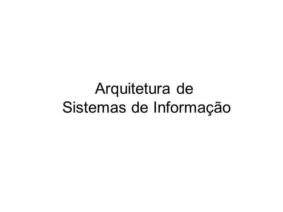 Estabelecimento de um conjunto de elementos cuja finalidade é proporcionar um mapeamento da organização no tocante aos elementos envolvidos no processo de desenvolvimento/implantação de SI Arquitetura de Sistemas de Informação Definição: