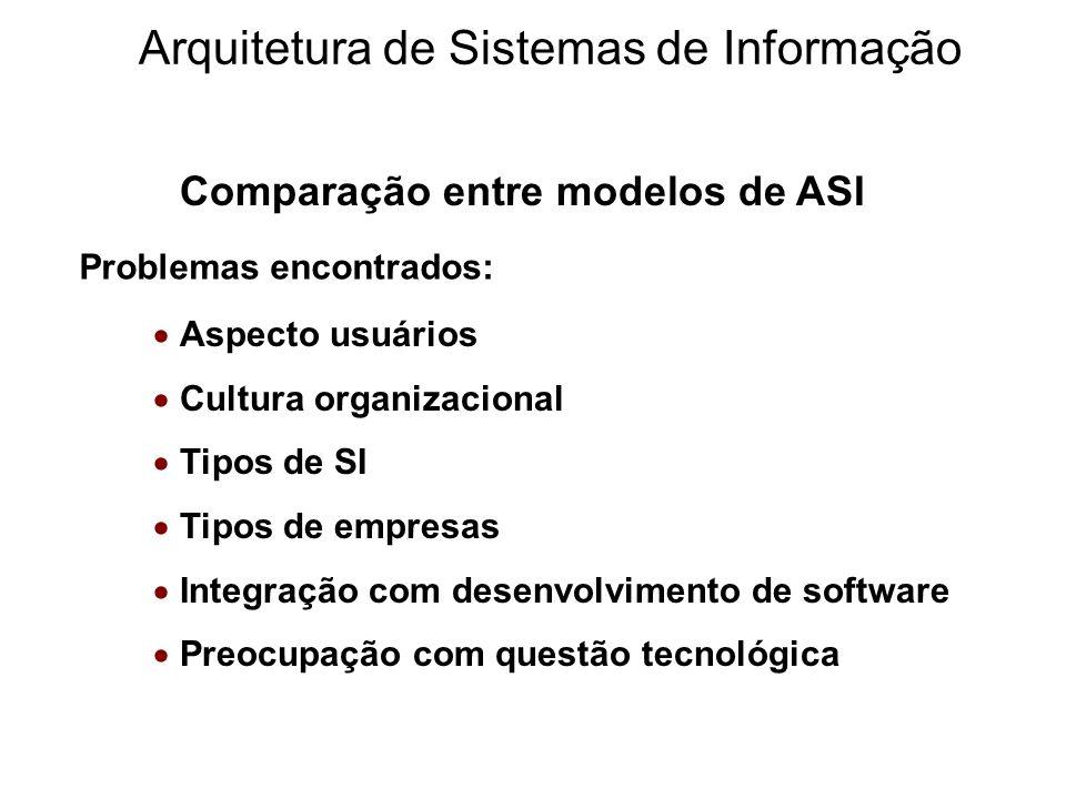 Comparação entre modelos de ASI Problemas encontrados:  Aspecto usuários  Cultura organizacional  Tipos de SI  Tipos de empresas  Integração com