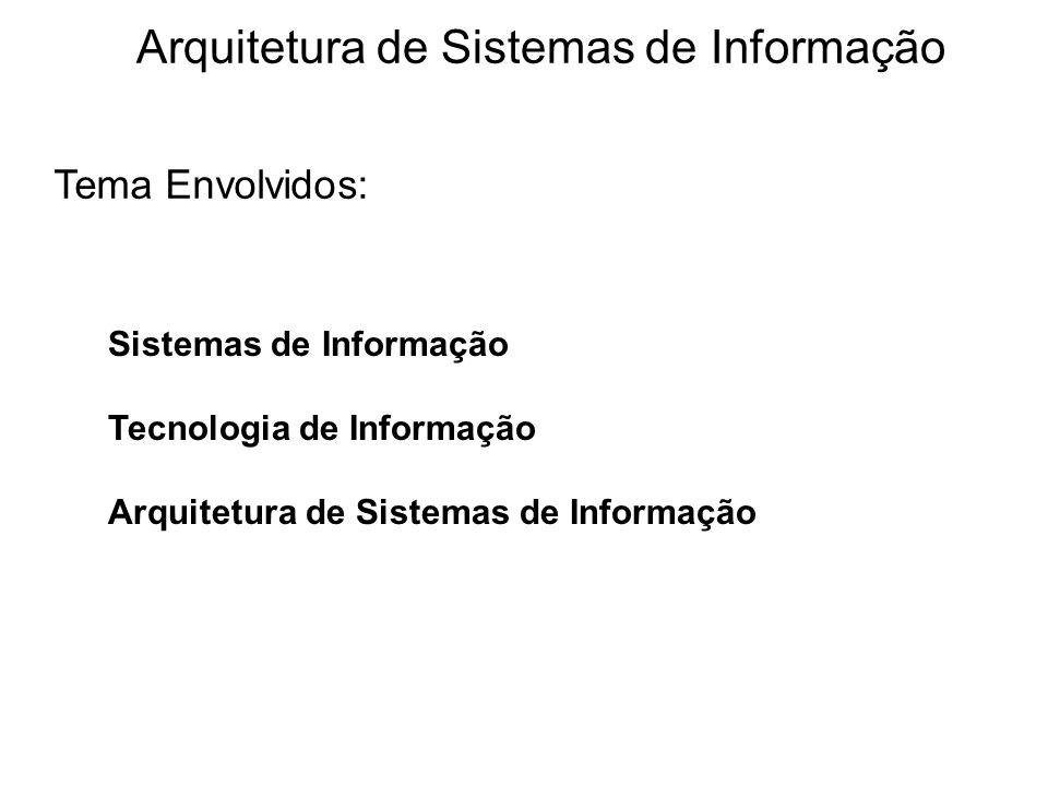 Sistemas de Informação Tecnologia de Informação Arquitetura de Sistemas de Informação Tema Envolvidos: Arquitetura de Sistemas de Informação