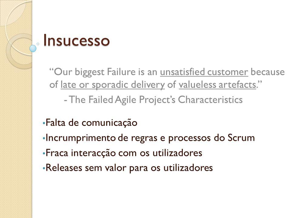 Insucesso Falta de comunicação Incrumprimento de regras e processos do Scrum Fraca interacção com os utilizadores Releases sem valor para os utilizado