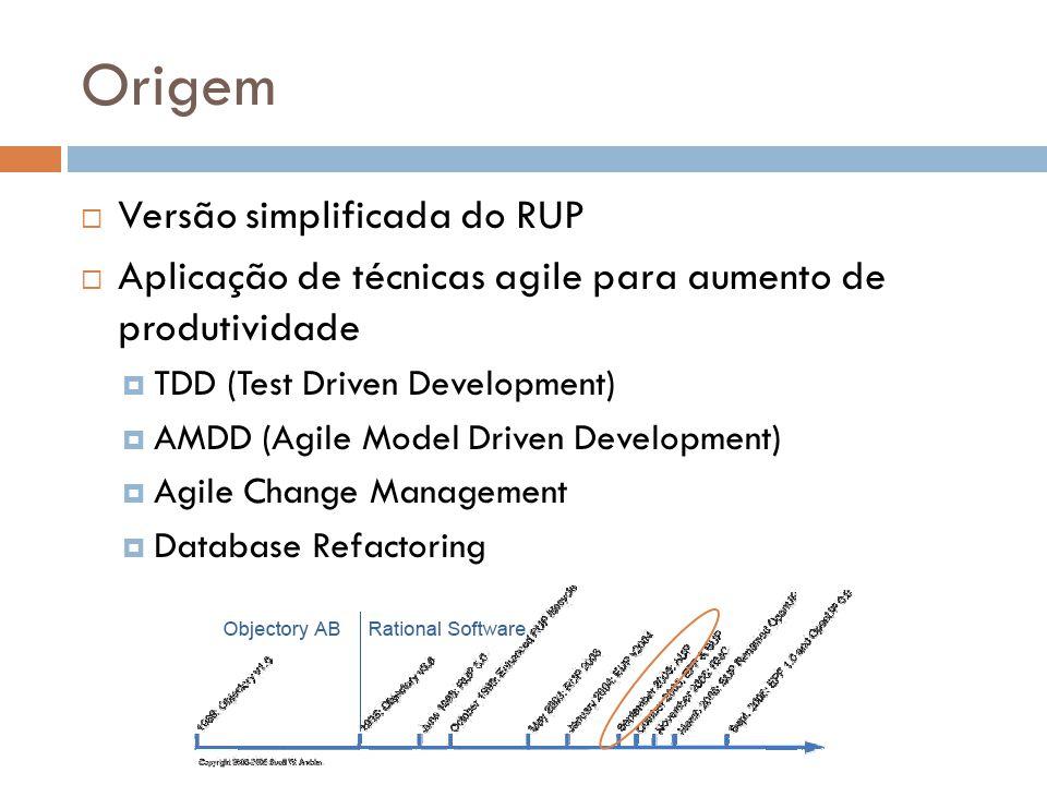 Origem  Versão simplificada do RUP  Aplicação de técnicas agile para aumento de produtividade  TDD (Test Driven Development)  AMDD (Agile Model Dr