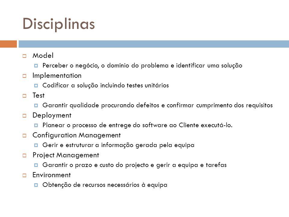 Disciplinas  Model  Perceber o negócio, o domínio do problema e identificar uma solução  Implementation  Codificar a solução incluindo testes unit