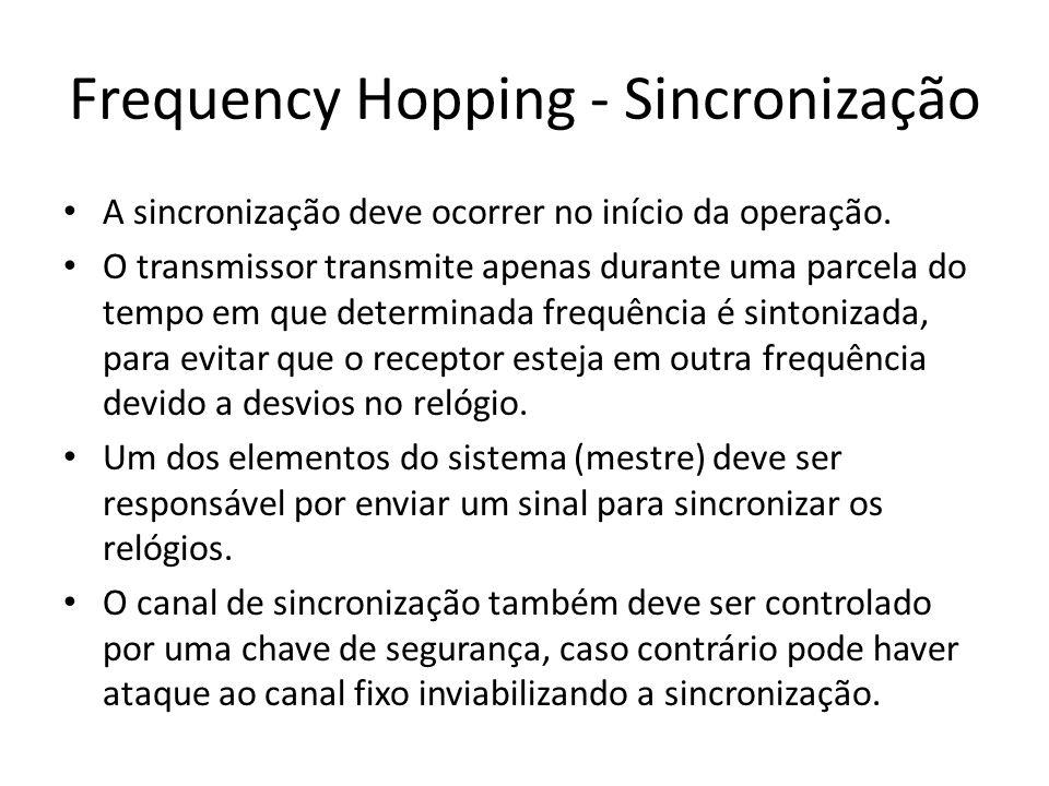 Frequency Hopping - Sincronização A sincronização deve ocorrer no início da operação.