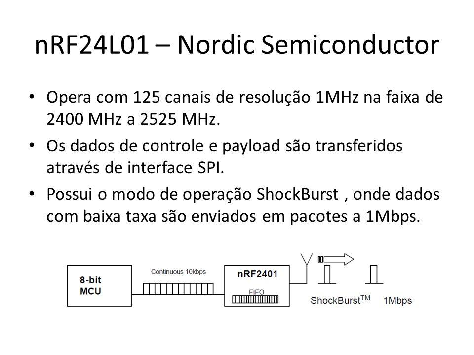 nRF24L01 – Nordic Semiconductor Opera com 125 canais de resolução 1MHz na faixa de 2400 MHz a 2525 MHz.